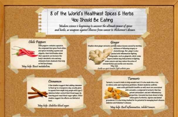 8 Healthy Herbs and Spices